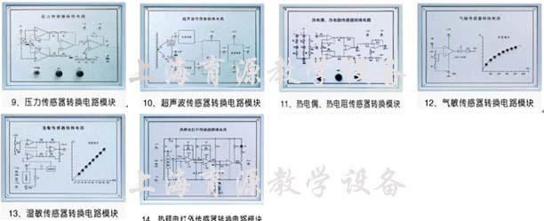 """一、概述:   YYJZ-211A4型检测与转换(传感器)技术实验装置,是根据《中华人民共和国教育行业标准》电工实验室或电类专业实训室仪器设备配备标准,教育部""""振兴21世纪职业教育课程改革和教材建设规划""""要求,按照职业学校的教学和实训要求和结合生产实际和职业岗位的技能要求,研制和开发的产品。   YYJZ-211A4型检测与转换(传感器)技术实验装置,适合高等职业学校、中等职业学校的机电设备安装与维修、机电技术应用、电气运行与控制、电气技术应用、电子电器应用与维修、机械和机电一体化等专"""