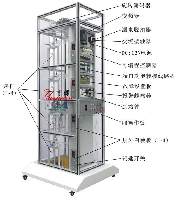 透明仿真教学电梯.透明电梯教学模型.透明电梯模型 上海育源公司图片