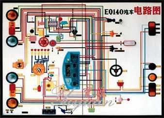东风eq1090型汽车电教板,解放ca1091型汽车电教板
