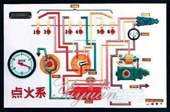 东风EQ1090型汽车电教板 解放CA1091型汽车电教板高清图片