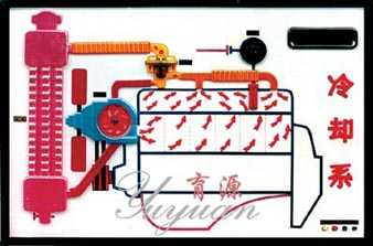 风EQ1090型汽车电教板 解放CA1091型汽车电教板高清图片
