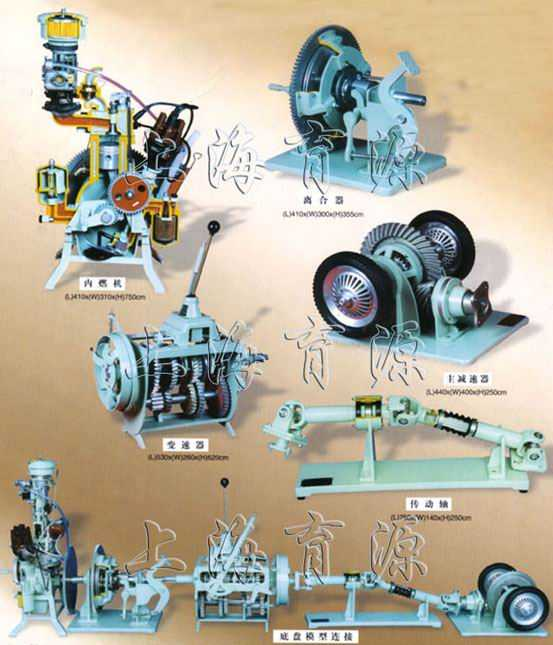全铝合金结构东风.解放.康明斯.汽车发动机及底盘模型高清图片